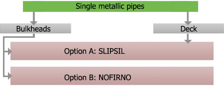 FC oilgas pipe metallic single